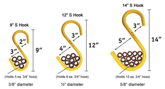 Capacities of Safety S Hooks